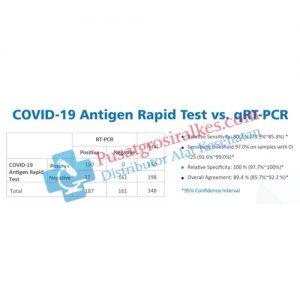 Jual Rapid Test Antigen Covid Ecotest - Pusatgrosiralkes (2)